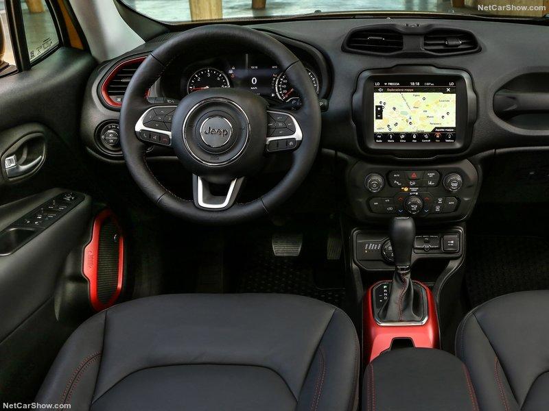 Jeep Renegade 1.6 Mjet Limited Noleggio Lungo Termine - Noleggio e Via